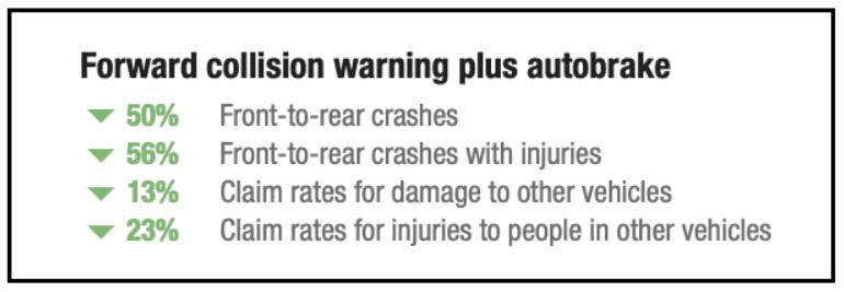 autobrake crash stats